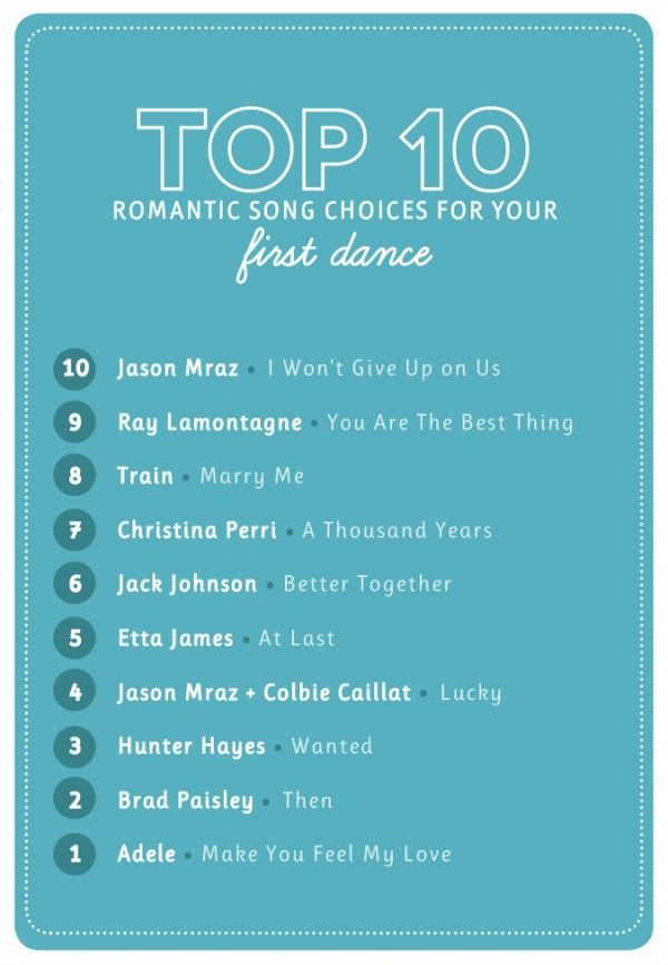 Popular Wedding First Dance Songs | The Budget Savvy Bride