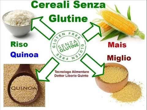 La celiachia è una malattia a carattere autoimmune scatenata dall'assunzione di cibi contenente glutine; Il glutine è una proteina contenuta nel grano, nell'...