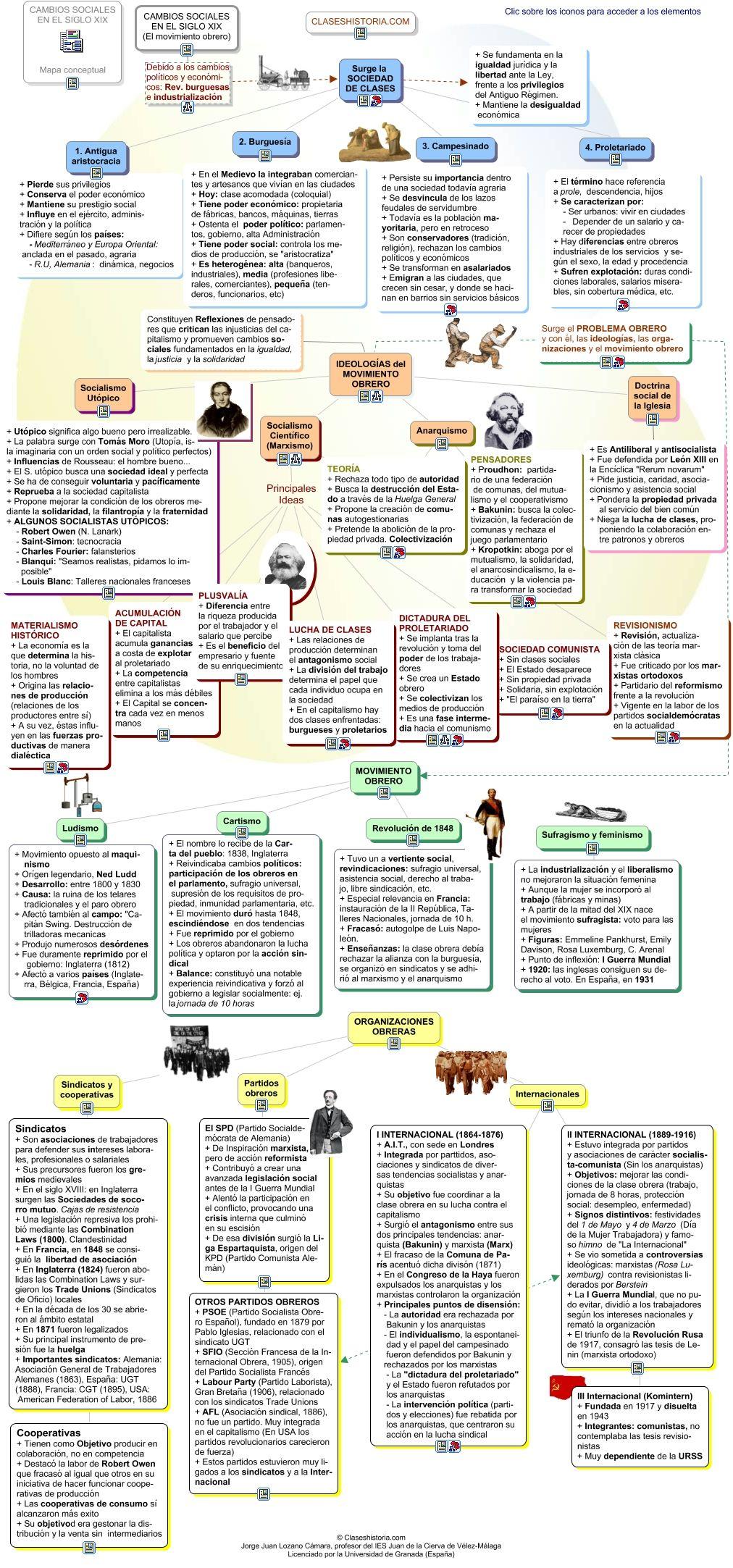 50 Mejores Imagenes De Filosofia Filosofia Filosofia Occidental Filosofia Historia