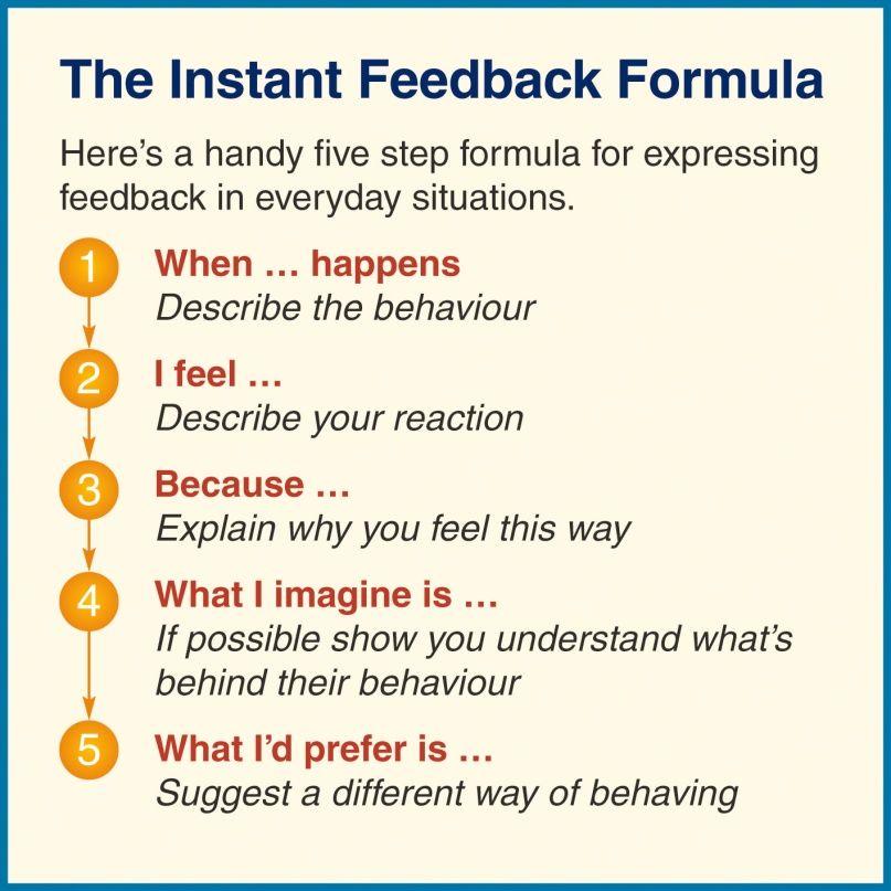 Giving Constructive Feedback Diagram Readytomanage Leadership Coaching Feedback Quotes Crucial Conversations