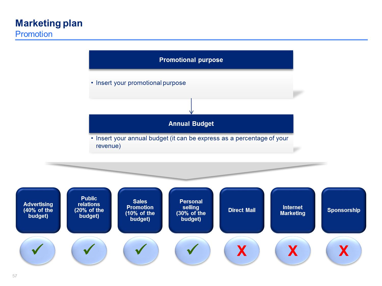 Marketing plan sample for small business creative marketing ideas marketing plan sample for small business saigontimesfo