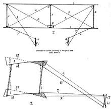 Wright 1899 kite: front and side views, with control sticks. Wing-warping is shown in lower view. (Wright brothers drawing in Library of Congress)