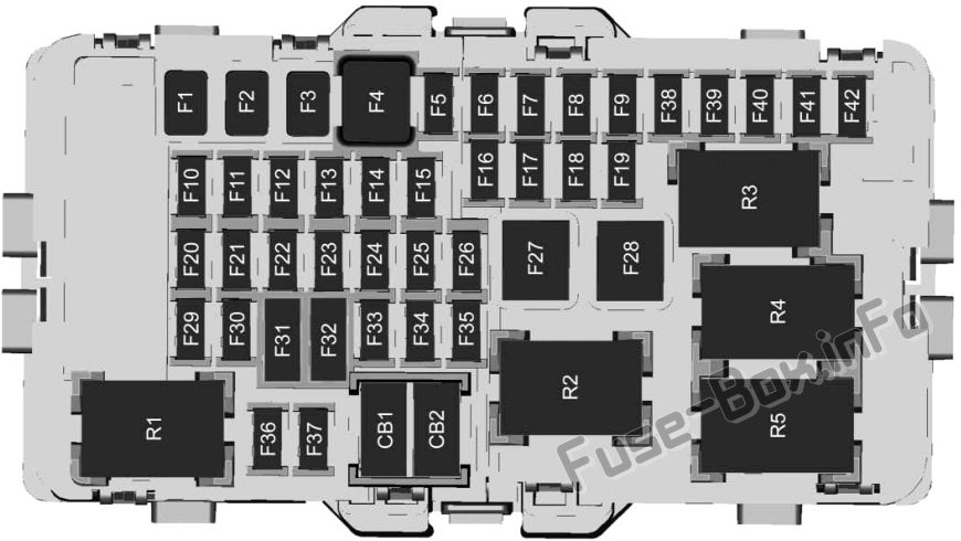 Instrument panel fuse box diagram: Chevrolet Volt (2016, 2017, 2018, 2019)    Chevrolet volt, Fuse box, Chevy volt   Chevrolet Volt Electrical Block Diagram      Pinterest