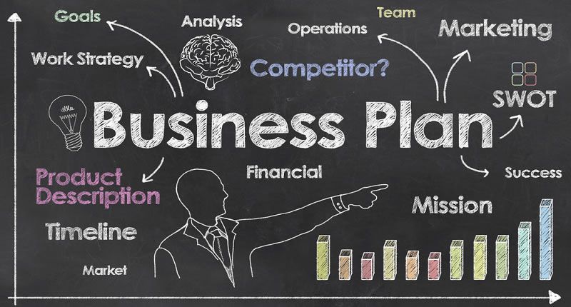Useful Things Every Business Plan Needs Startups  Startups