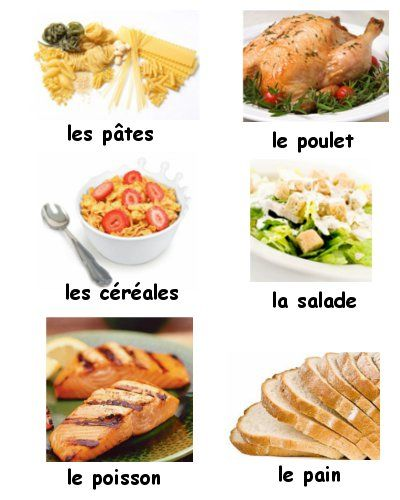 French food vocabulary learn how to say over 100 kinds for Cuisine words
