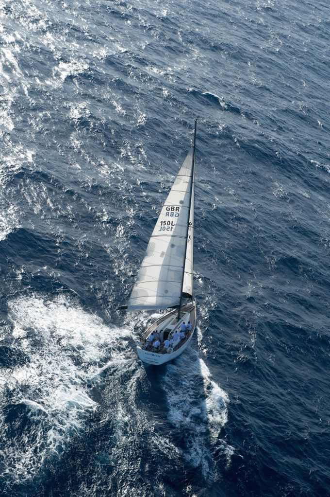 Sail Charters Curacao