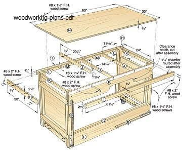 Just download our free woodworking projects PDF and start ...