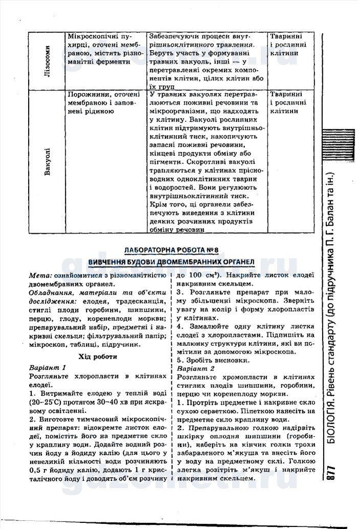 Физика тихомирова и яворский онлайн учебник