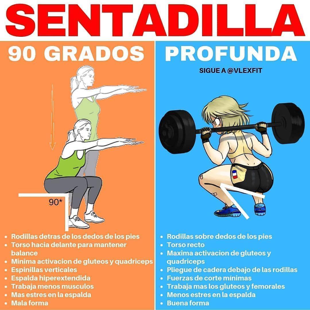 Nutricion Ejercicio Salud On Instagram Sentadilla De 90 Grados Vs Profunda Por Vlexfit Uno De Muchos Casos Don At Home Workouts Glutes Workout Squats