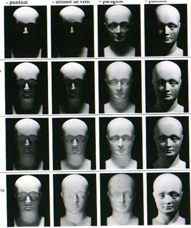 Pin De Yarleku Teatro En Drawing The Human Face Luces Fotografia Sombra