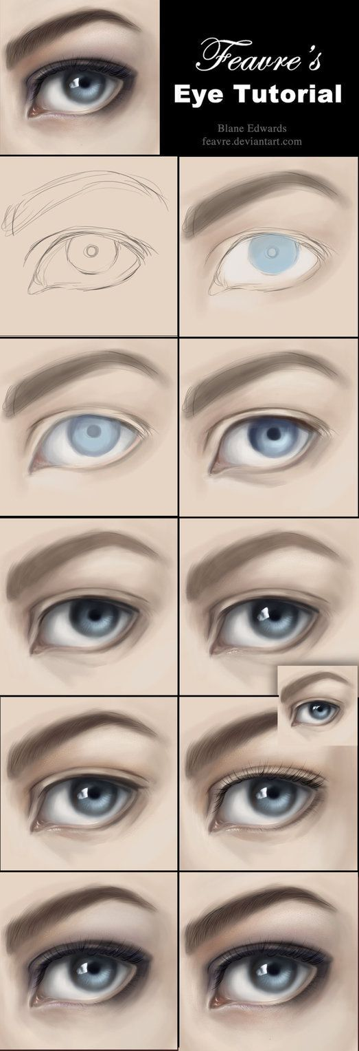 How to Paint Realistic Eyes Tutorial by feavre #realisticeye