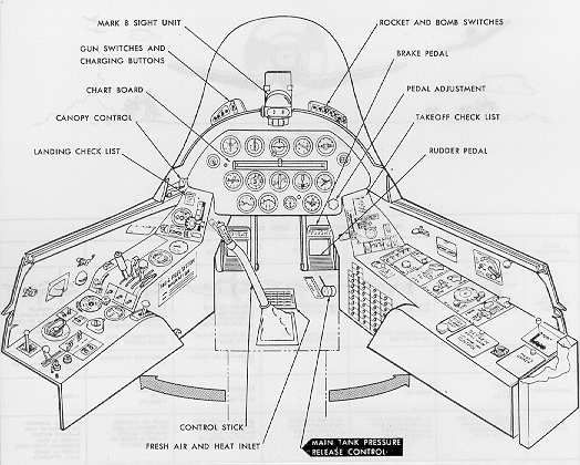 corsair engine diagram