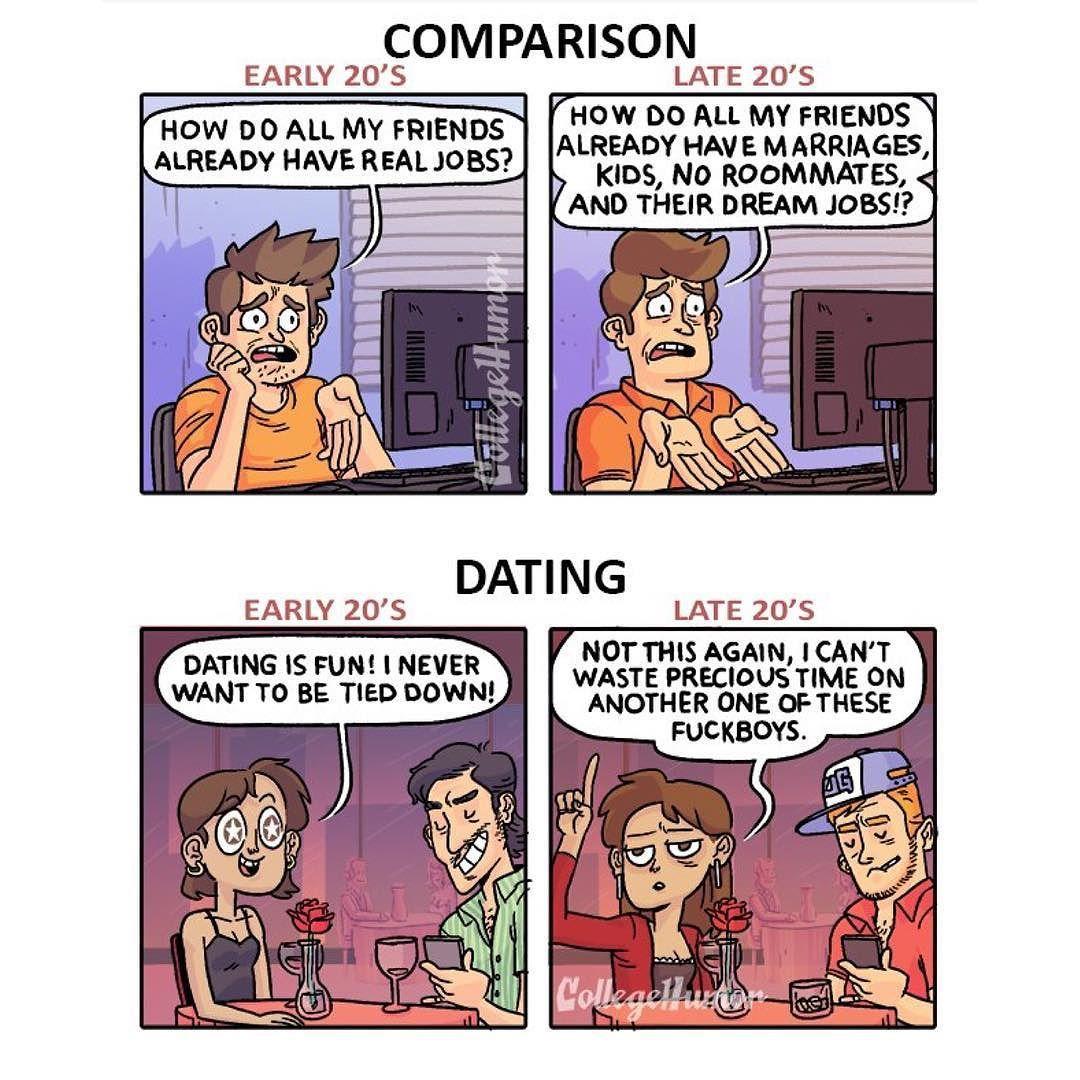 "Collegehumor: ""Early 20s Vs Late 20s @collegehumor #comic"