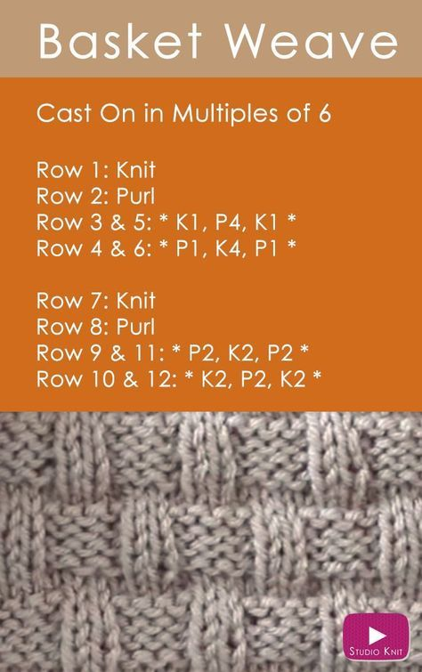 How to Knit the Basket Weave Stitch by | Knitting patterns, Stitch ...