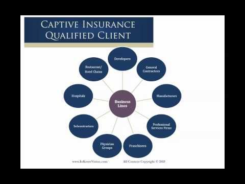 Is Your Enterprise A Good Candidate For Captive Insurance Coverage