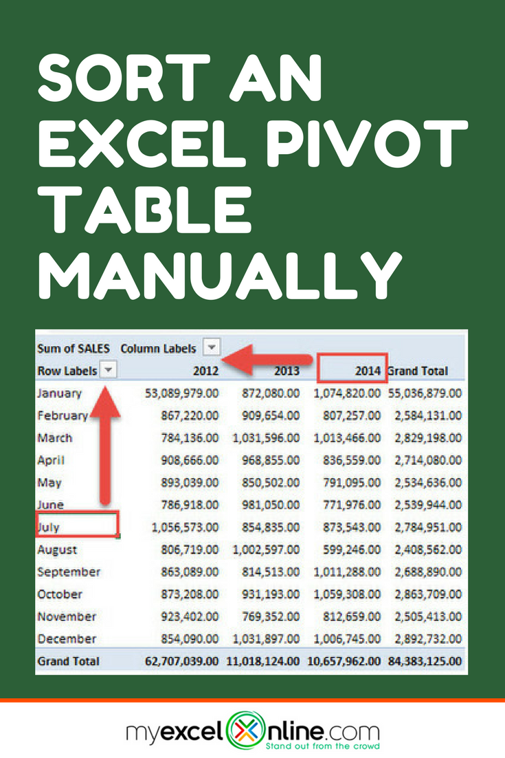 Sort An Excel Pivot Table Manually Myexcelonline Excel Shortcuts Microsoft Excel Tutorial Microsoft Excel
