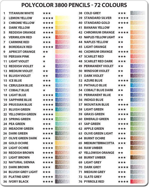 Kin Polycolor 72 Chart 600 754 Colored Pencil Techniques