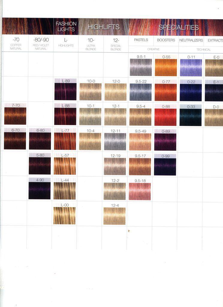 Schwarzkopf Essensity Color Chart Pdf Todayss