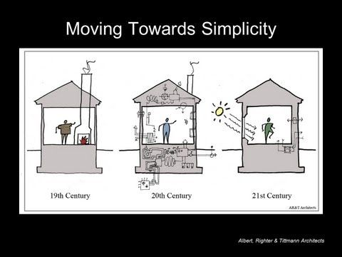 Architect Thomas Doerr Shows Just What You Need To Know About