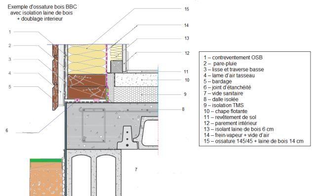 Détais de nos murs en ossature bois M0B Pinterest Architecture - doublage des murs interieurs