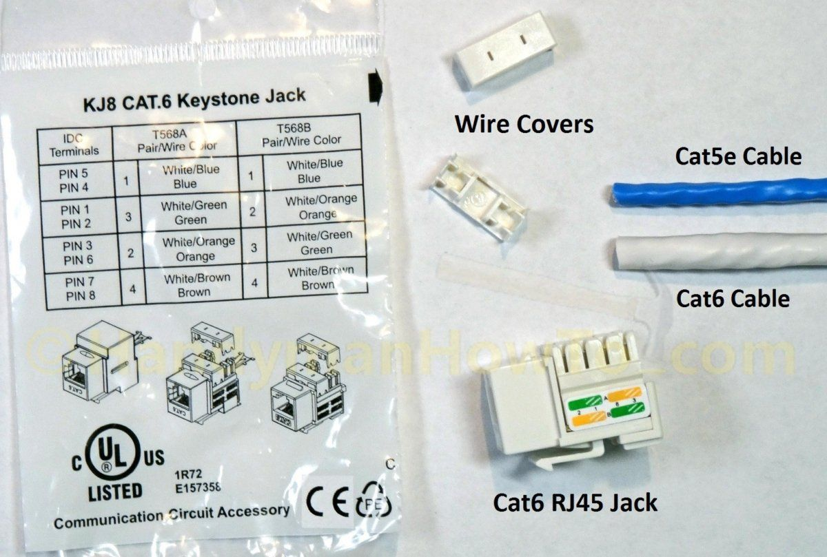 How To Wire A Cat6 Rj45 Ethernet Jack Handymanhowto Com Rj45 Wire Jack