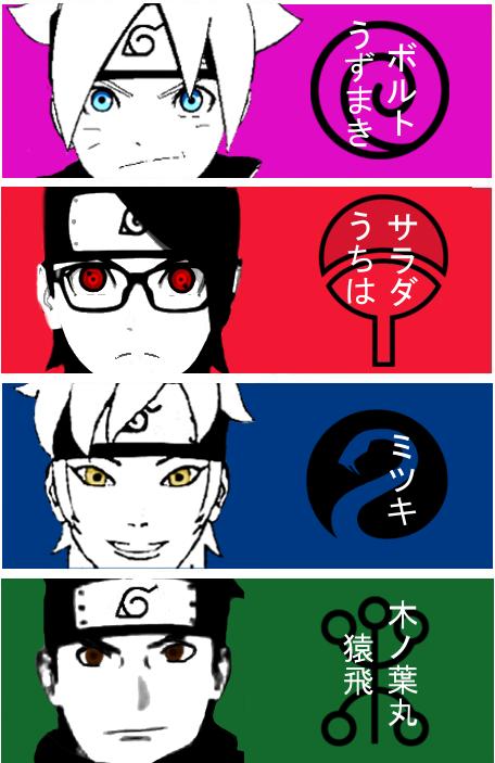 Frases Naruto (@FatosNaruto) | Twitter