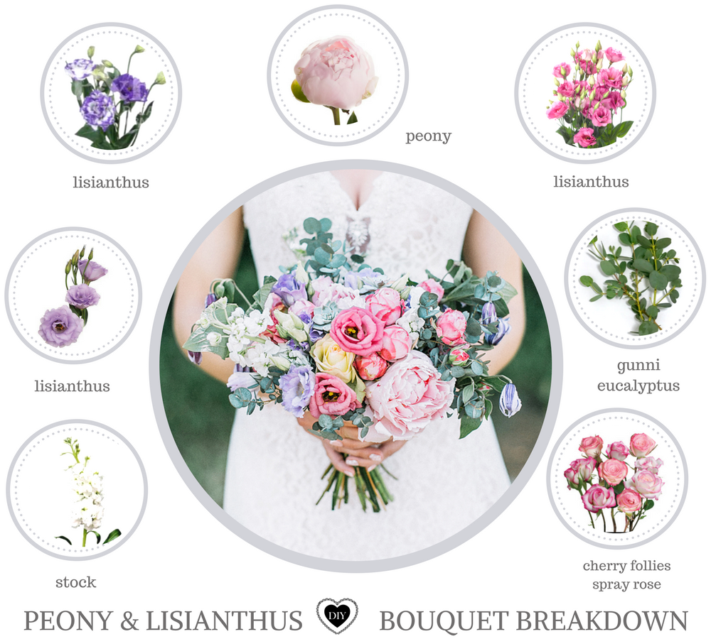 How To Make a Bouquet: Flower Names by Color Flowers Styles & Ideas ...