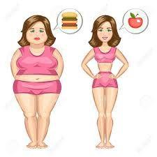 DiätundGewichtsverlust #schlankaussehen