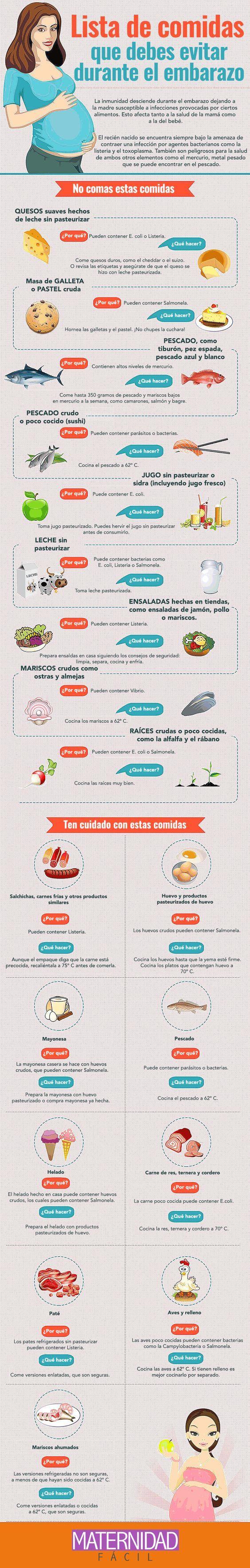 lista de alimentos que no se puede comer durante la lactancia