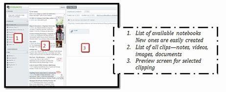 5 Programs That Make Digital Note-taking Easy ~ Ask a Tech Teacher