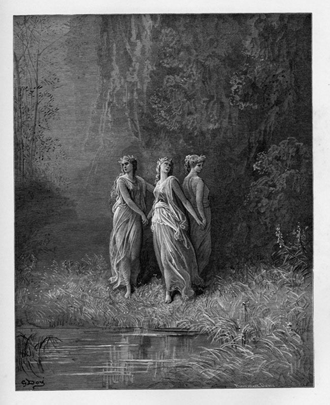 the three theological virtues