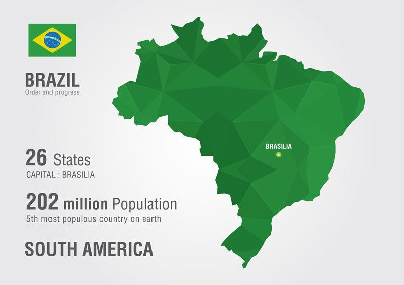5 Interesting Facts About Brazil | Fun Facts and Photos ...