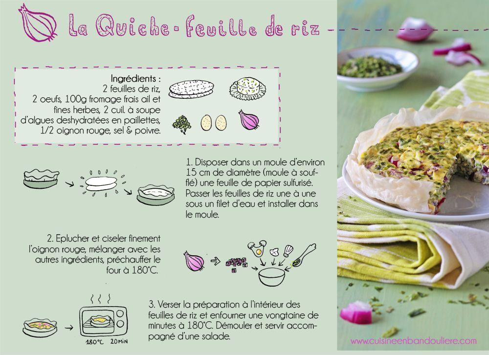 Recette dessin e de la quiche la feuille de riz cuisine en bandouli re l gumes co - Feuille de cuisine ...