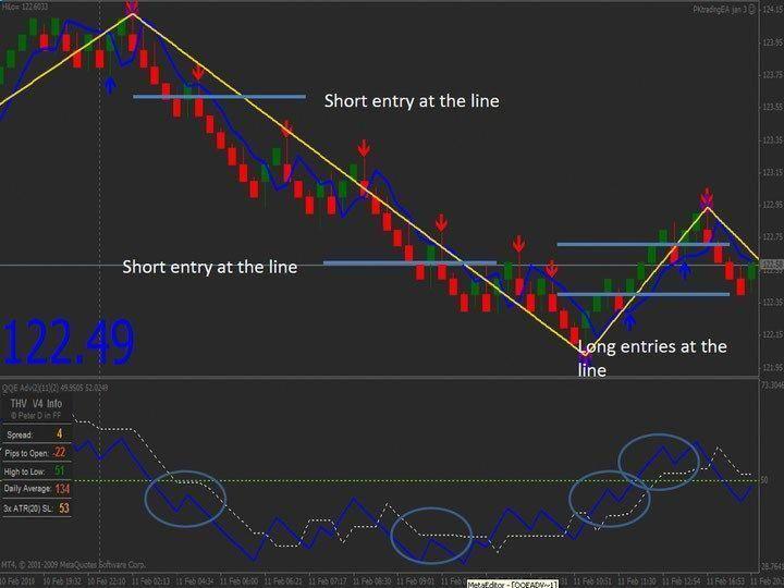 Renko Pk Scalping Forex Trading System Forex Strategies Forex