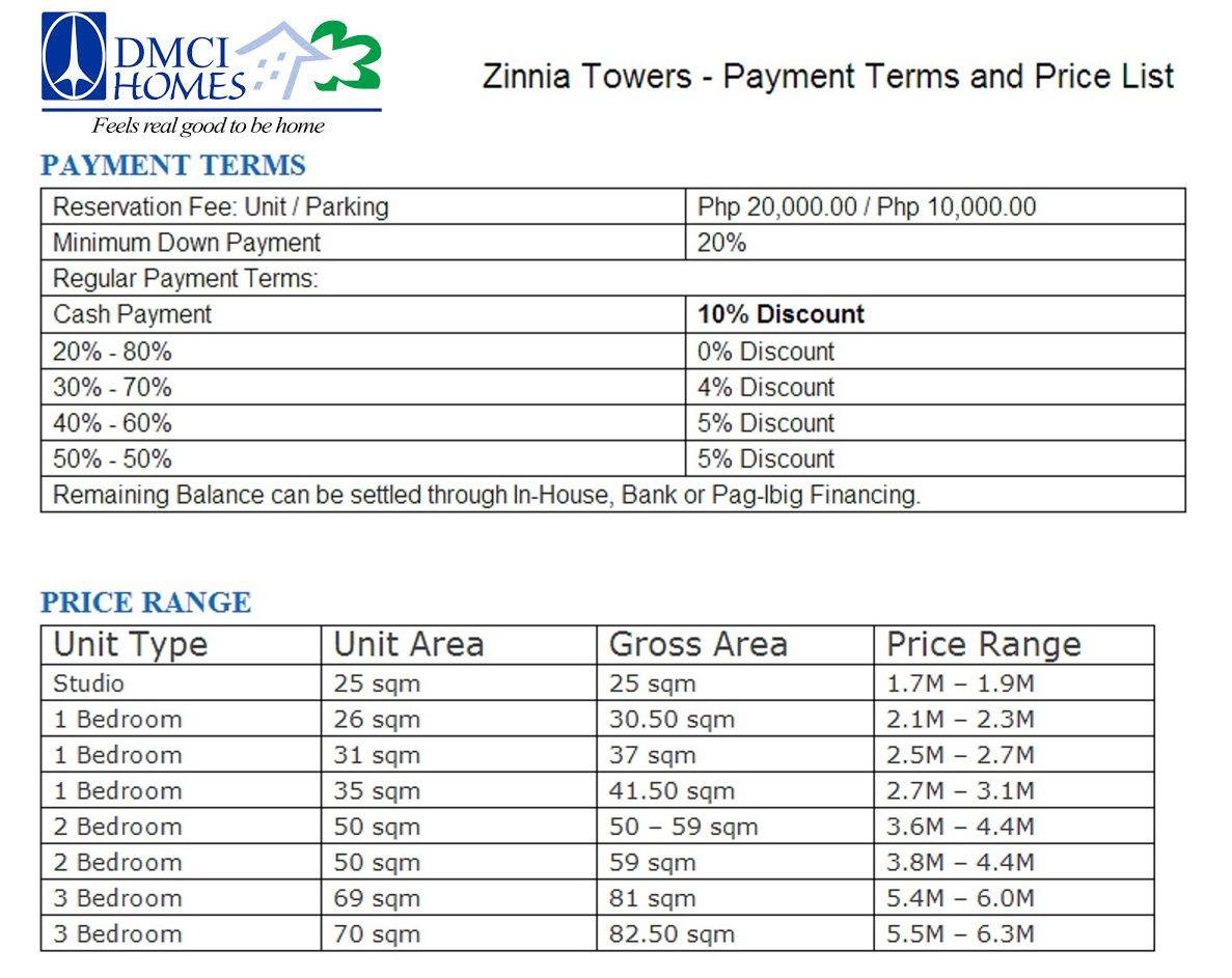 Sample Pricelist  Dmci Homes Zinnia Towers North Edsa  More