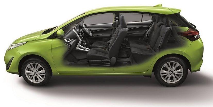 Spesifikasi Harga Mobil Toyota Yaris Semarang New Toyota Yaris