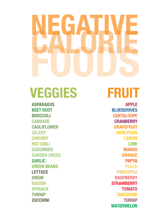 Fast Food Calorie Chart Pdf