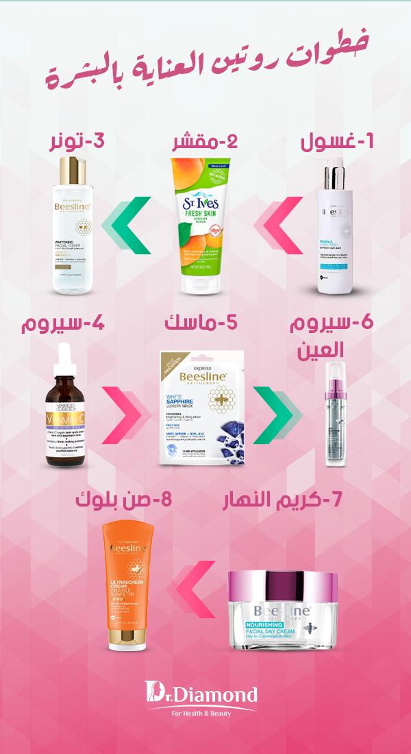 خطوات روتين العناية بالبشرة Skin Care Routine Diy Skin Care Skin Care Fresh Skin