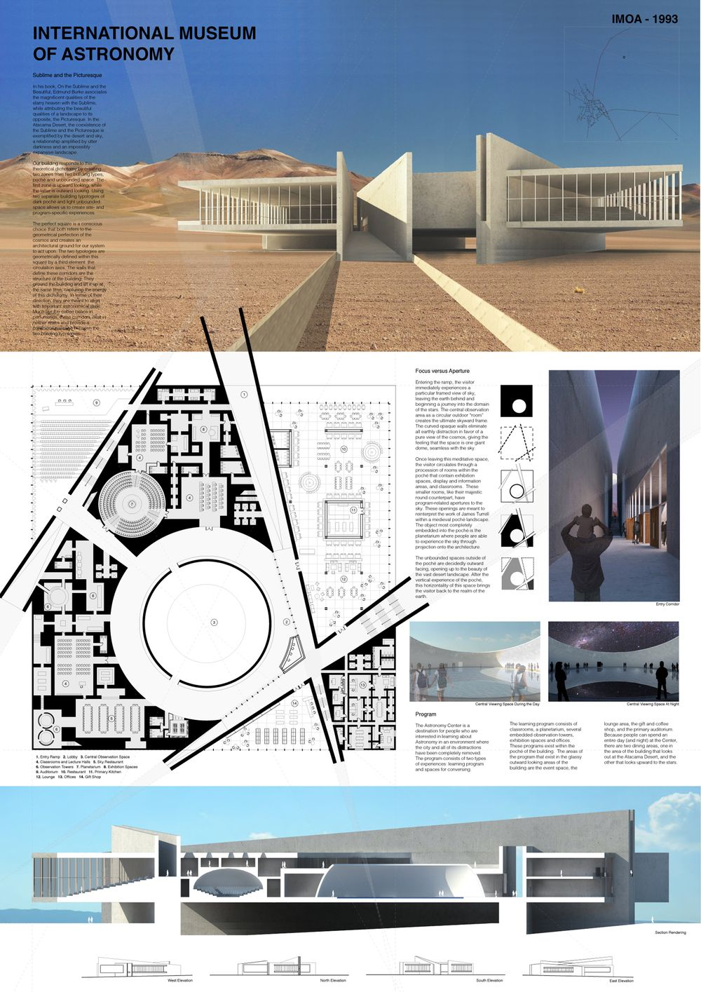 Overall presentation of the proposal/project: Elevation