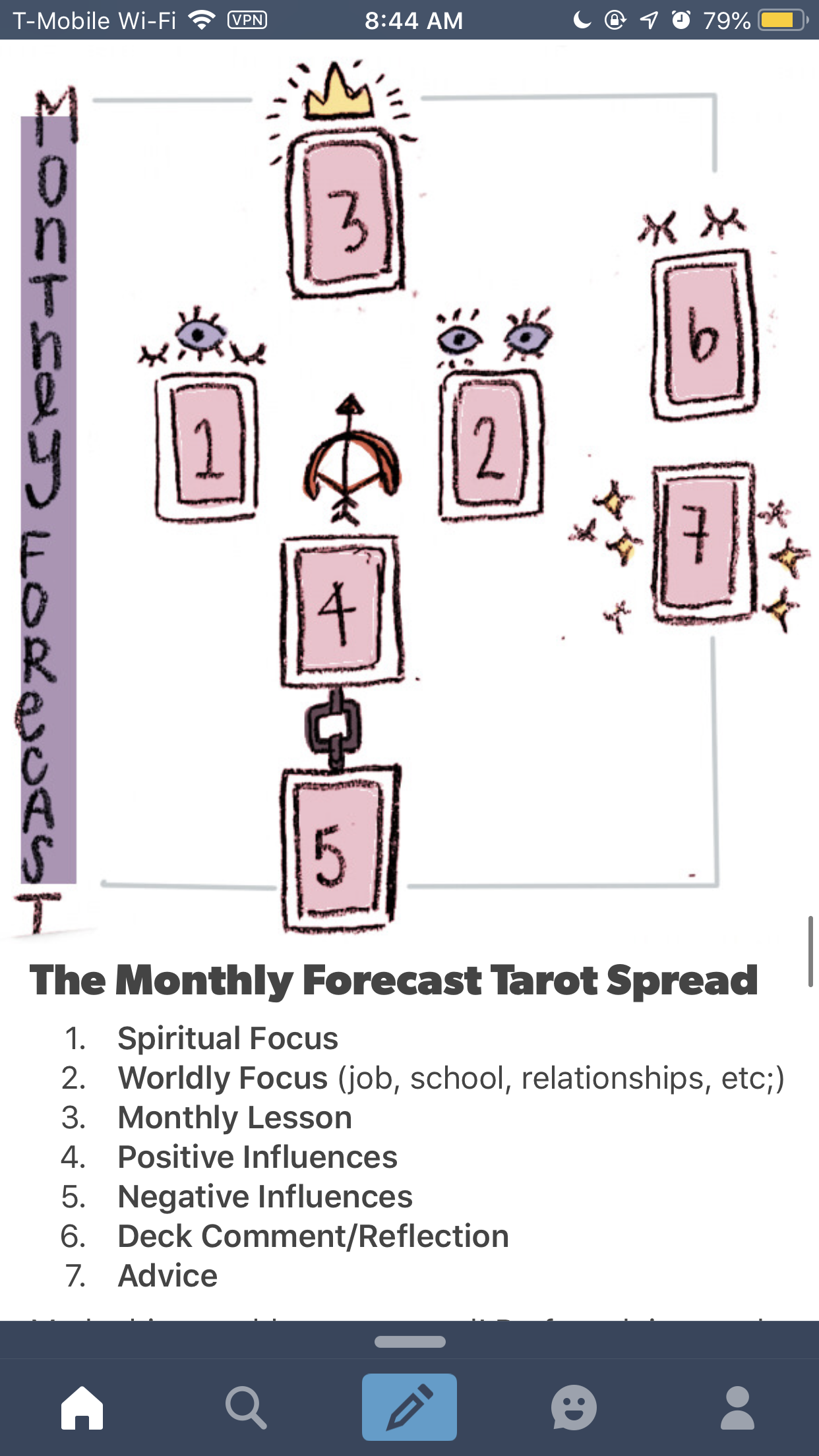 Pin by Leah Primeaux on Magick | Tarot spreads, Tarot, Tarot
