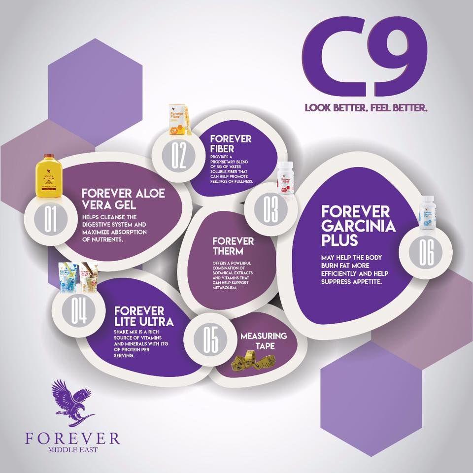 aloe vera c9 forever living pastilele de vierme sunt dăunătoare