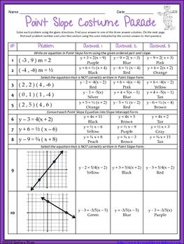 point slope form activity  Writing Equations in Point Slope Form Coloring Worksheet ...