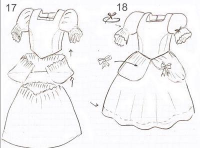 patron couture robe princesse gratuit