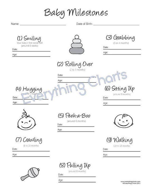 Baby Milestones Chart - PDF File/Printable foster Baby milestone
