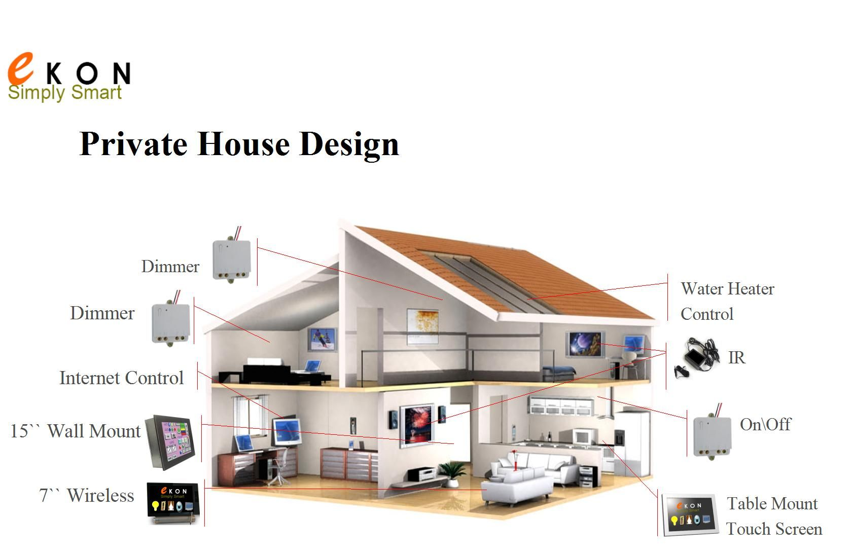 Smart House Designs Collection Smart Home Design Home Technology House Design