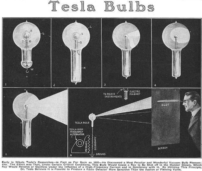 "Hidden in plain sight: Tesla's ""Radiant Energy"" Devices"