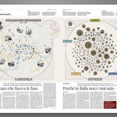 My old work 'Charles Dickens' developed with DensityDesign (Giorgio Caviglia Gi...