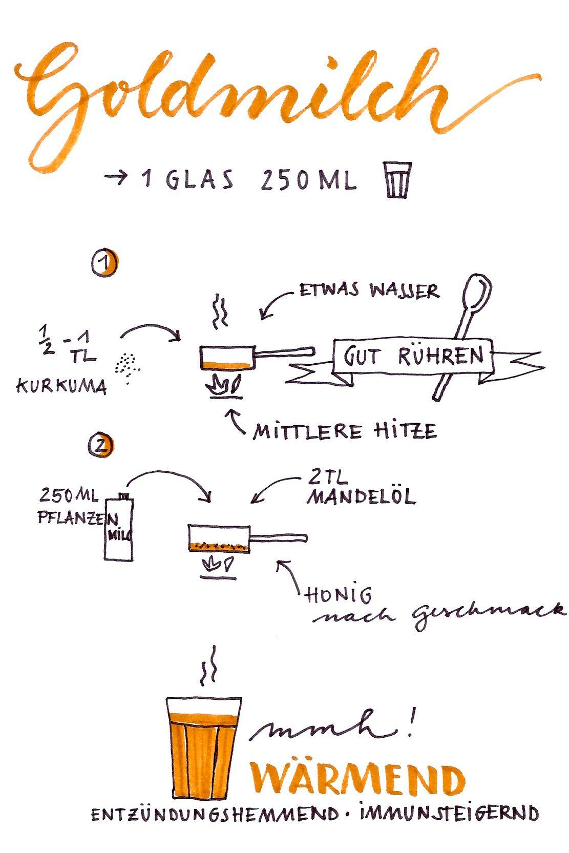 Rezept :: Goldmilch (Jademond) in 2020 (mit Bildern..