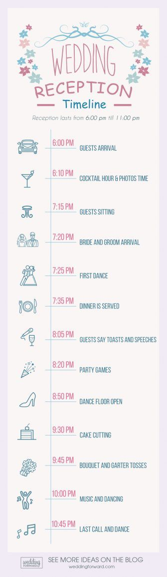 9 Expert Tips To Creating Traditional Wedding Reception Timeline Pinterest And