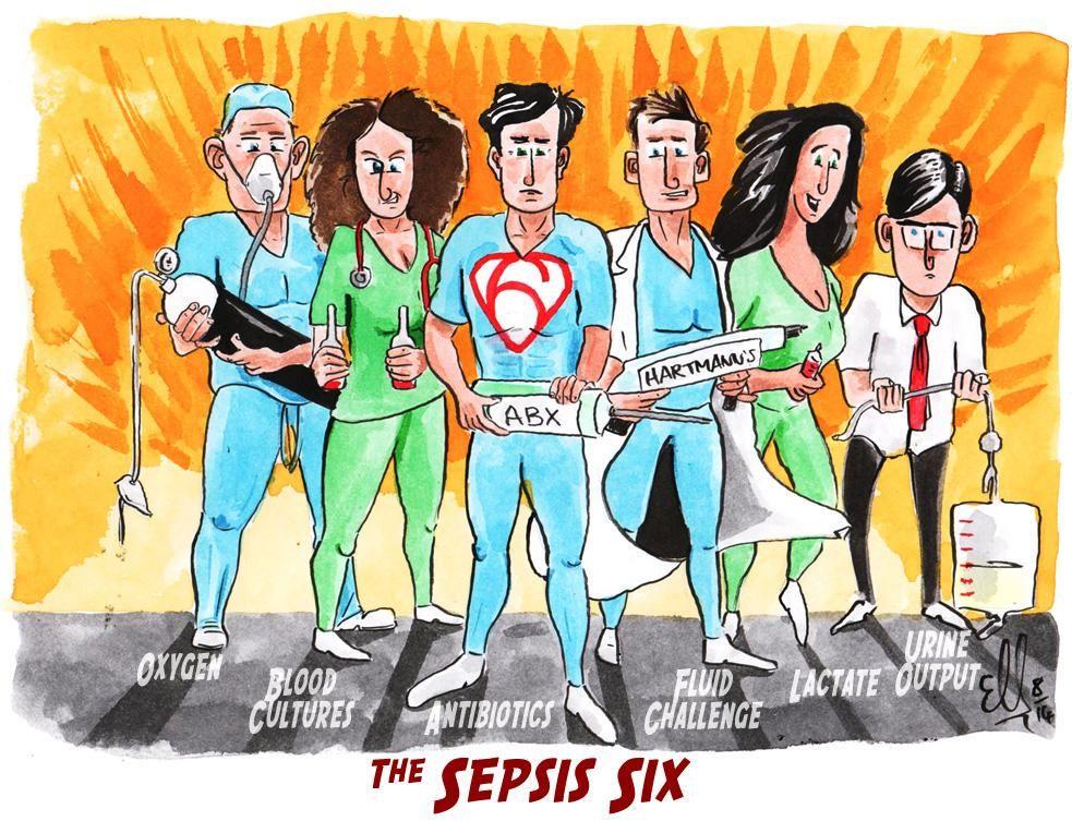 Sepsis SIX Nursing Crib Sepsis, Critical care nursing
